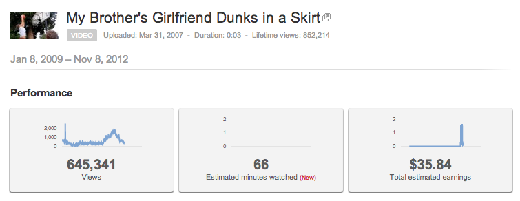youtube stats brothers girlfriend